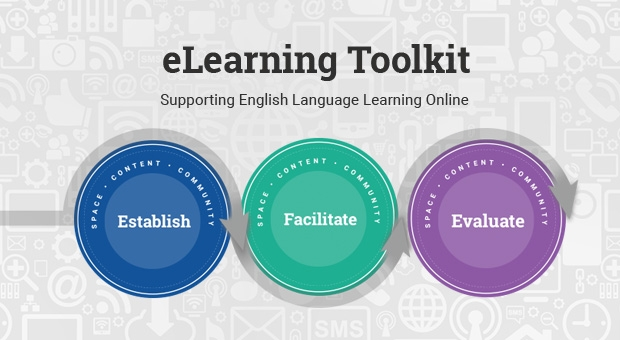 eLearning Toolkit