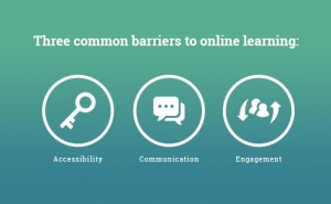 Overcoming Barriers to Online English Language Learning